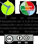 Logo Colibris Coordin'action